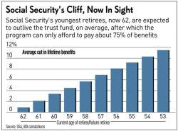 SS Cliff
